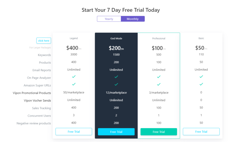 AMZ Tracker pricing and plans