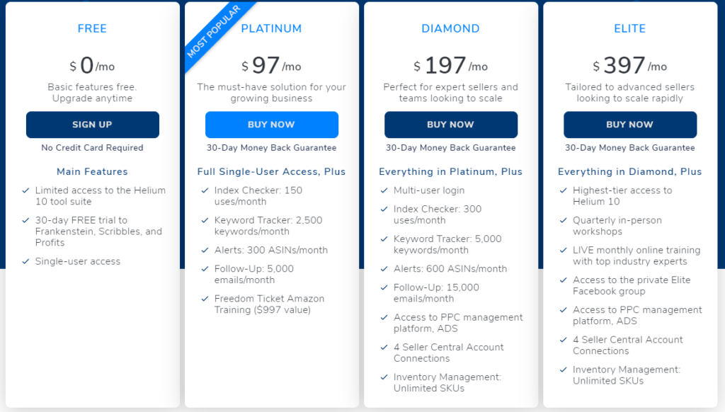 Helium 10 pricing and plans