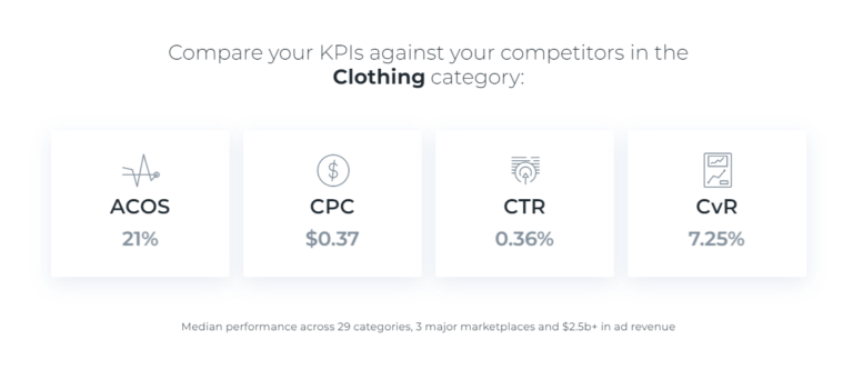 Comparing KPIs in clothing category