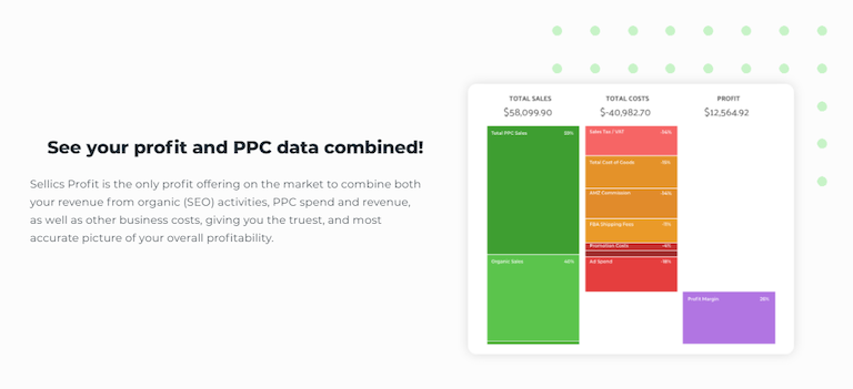 See your prodict and PPC data combined