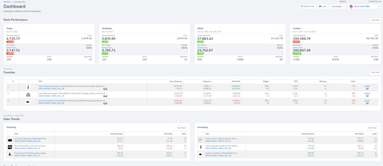 Zonguru dashboard interface
