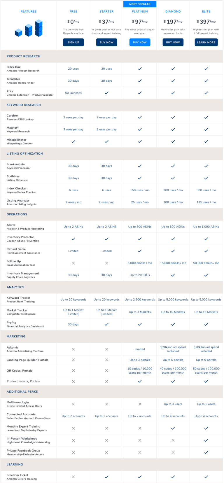 Helium 10 pricing and features