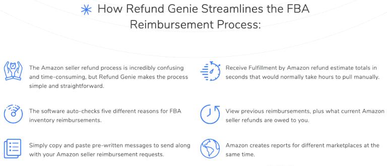 How Refund Genie Streamlines the FBA Reimbursement Process